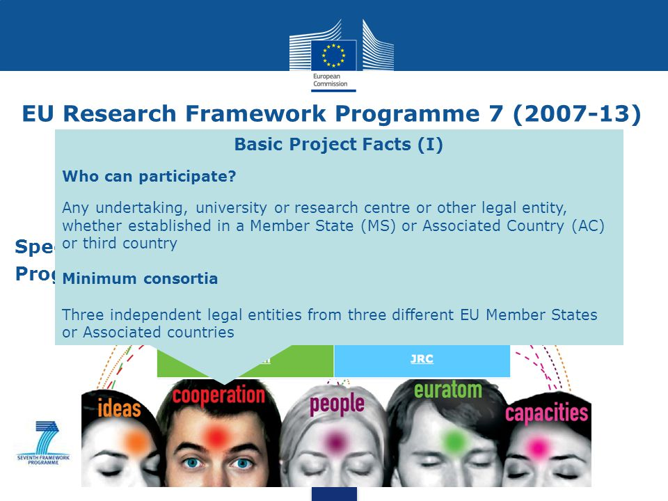 EU Research Framework Programme 7 (2007-13) Total Funding: 50,5 B€ Specific Programmes Basic Project Facts (I) Who can participate? Any undertaking, u