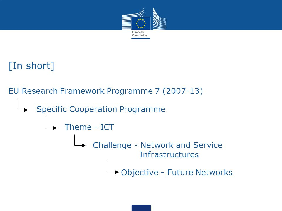 [In short] EU Research Framework Programme 7 (2007-13) Specific Cooperation Programme Theme - ICT Challenge - Network and Service Infrastructures Obje