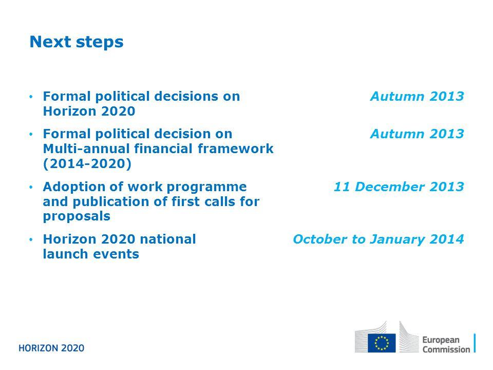 Next steps Formal political decisions on Horizon 2020 Formal political decision on Multi-annual financial framework (2014-2020) Adoption of work progr