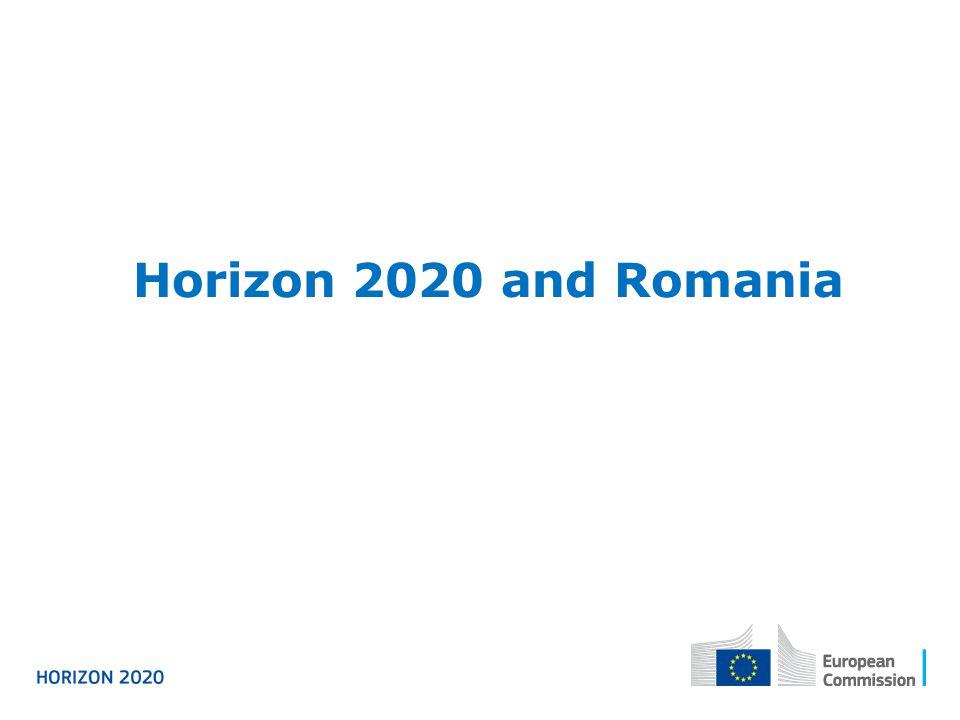 Horizon 2020 and Romania Education, Youth, Sport