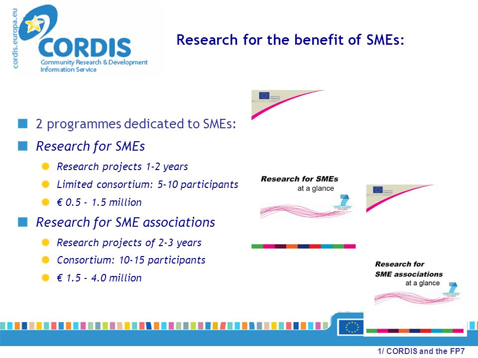 2 programmes dedicated to SMEs: Research for SMEs Research projects 1-2 years Limited consortium: 5-10 participants € 0.5 - 1.5 million Research for SME associations Research projects of 2-3 years Consortium: 10-15 participants € 1.5 - 4.0 million Research for the benefit of SMEs: 1/ CORDIS and the FP7