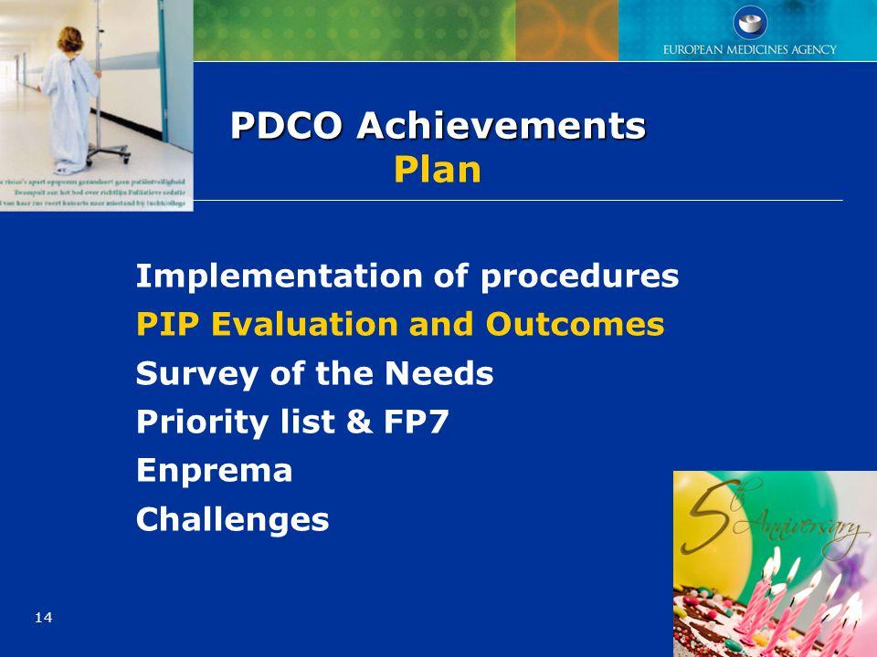 14 PDCO Achievements PDCO Achievements Plan Implementation of procedures PIP Evaluation and Outcomes Survey of the Needs Priority list & FP7 Enprema C