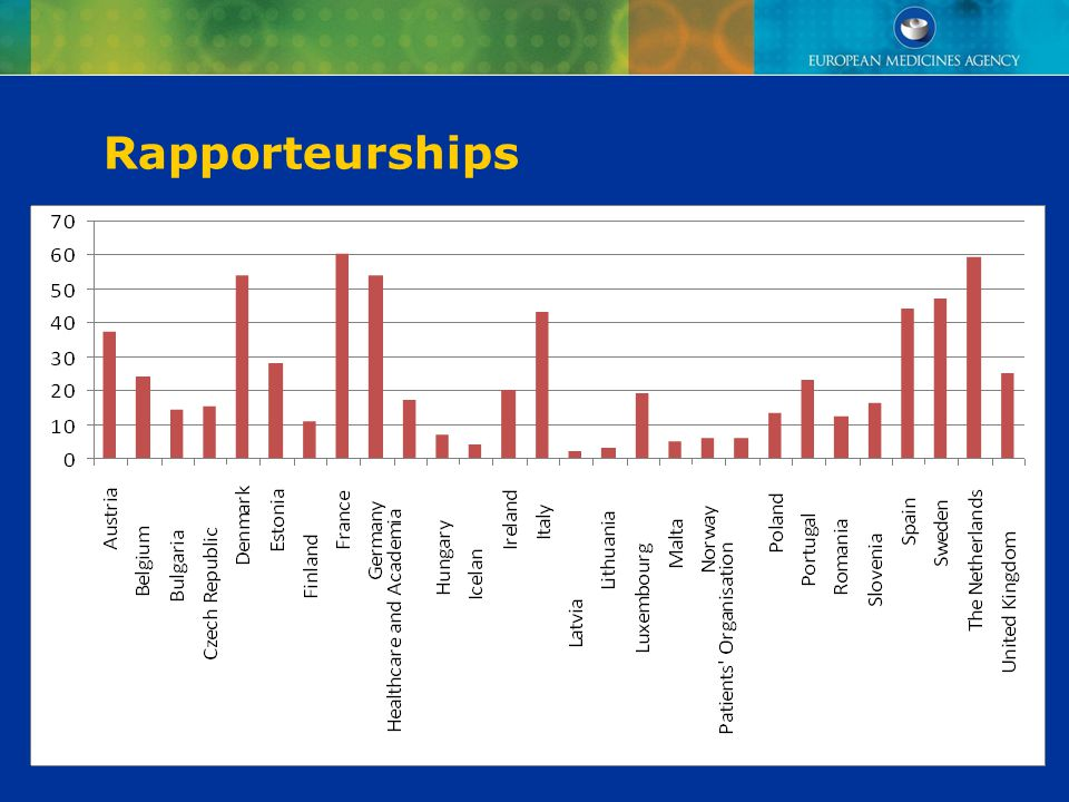16 Rapporteurships