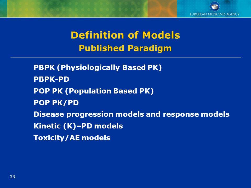 33 Definition of Models Published Paradigm PBPK (Physiologically Based PK) PBPK-PD POP PK (Population Based PK) POP PK/PD Disease progression models a