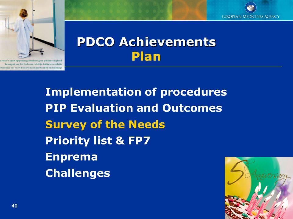 40 PDCO Achievements PDCO Achievements Plan Implementation of procedures PIP Evaluation and Outcomes Survey of the Needs Priority list & FP7 Enprema C