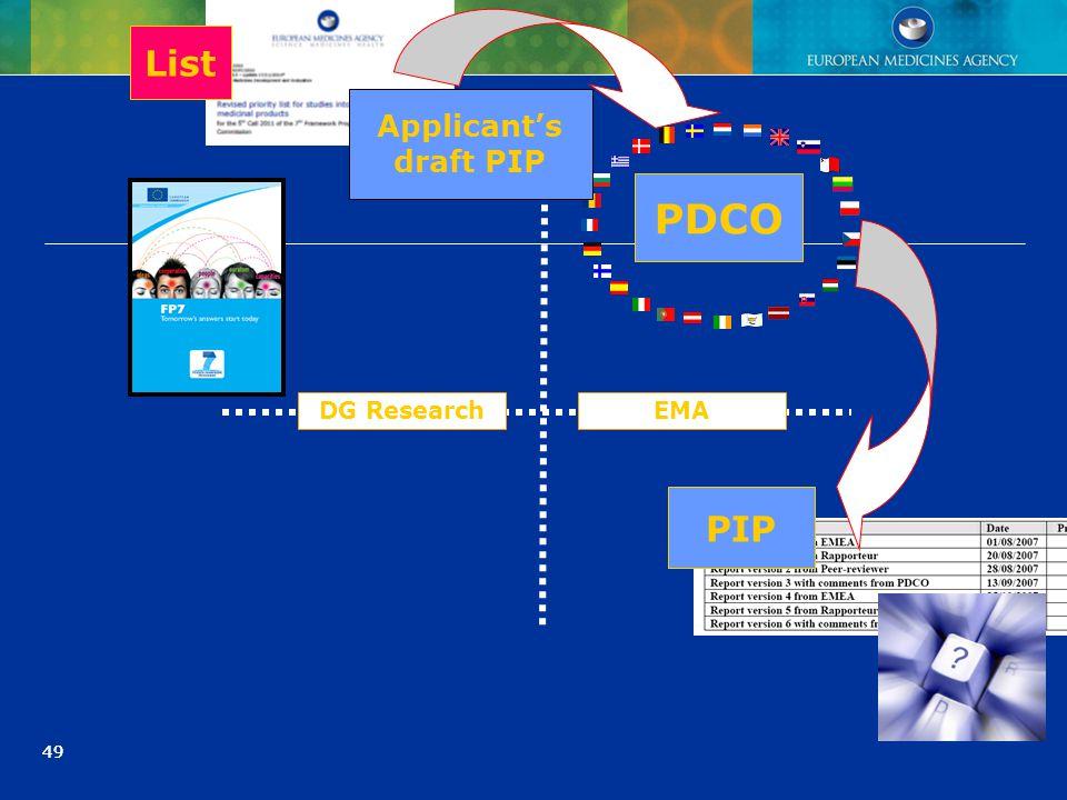 49 PDCO PIP List DG ResearchEMA Applicant's draft PIP