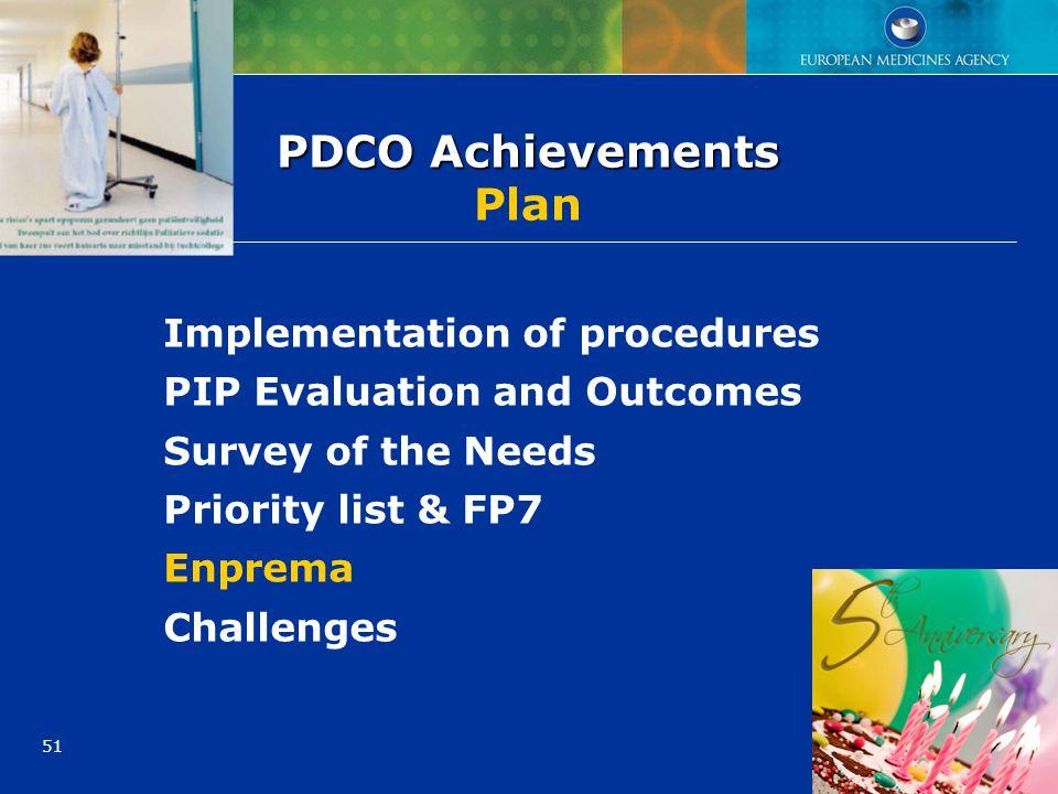 51 PDCO Achievements PDCO Achievements Plan Implementation of procedures PIP Evaluation and Outcomes Survey of the Needs Priority list & FP7 Enprema C
