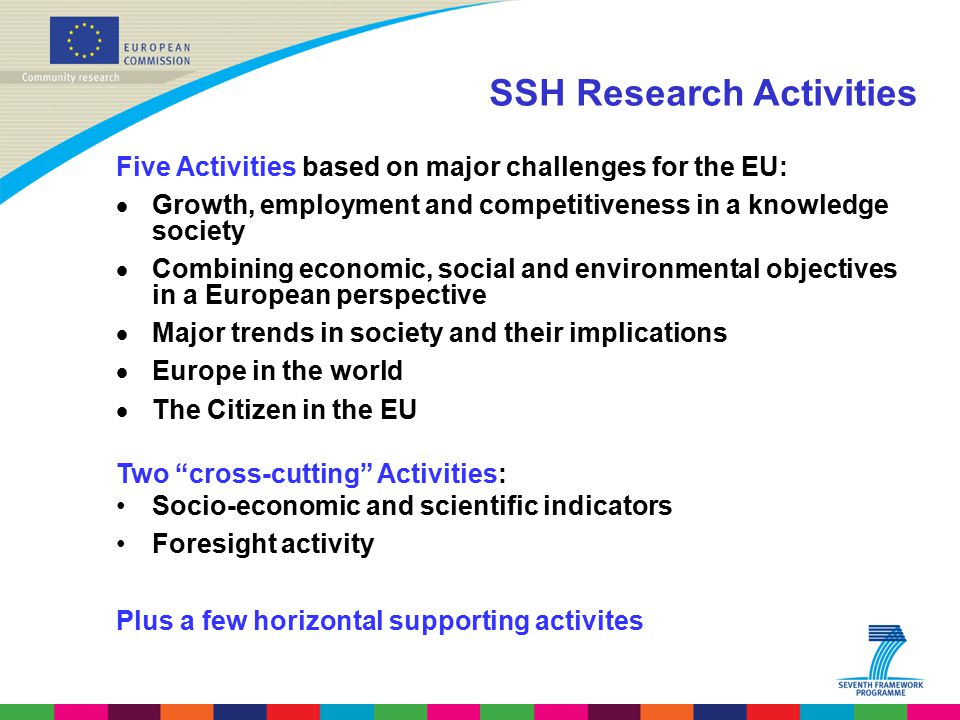 SSH Research Activities Five Activities based on major challenges for the EU:  Growth, employment and competitiveness in a knowledge society  Combining economic, social and environmental objectives in a European perspective  Major trends in society and their implications  Europe in the world  The Citizen in the EU Two cross-cutting Activities: Socio-economic and scientific indicators Foresight activity Plus a few horizontal supporting activites