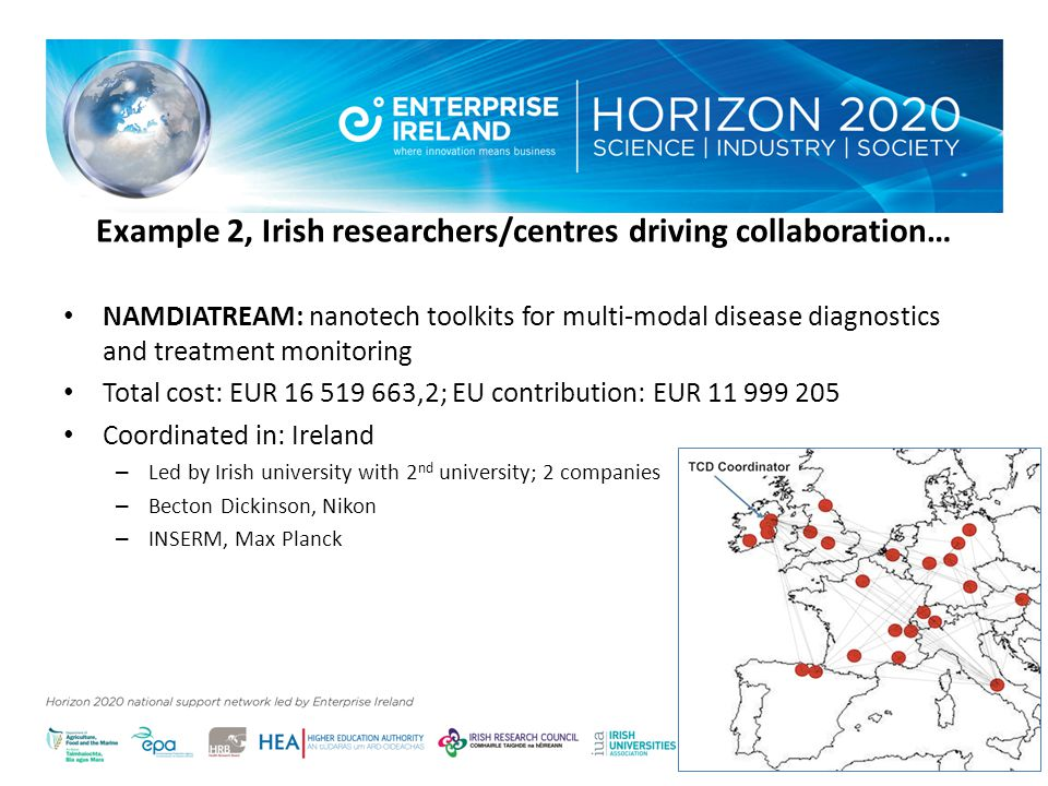 Example 2, Irish researchers/centres driving collaboration… NAMDIATREAM: nanotech toolkits for multi-modal disease diagnostics and treatment monitoring Total cost: EUR ,2; EU contribution: EUR Coordinated in: Ireland – Led by Irish university with 2 nd university; 2 companies – Becton Dickinson, Nikon – INSERM, Max Planck