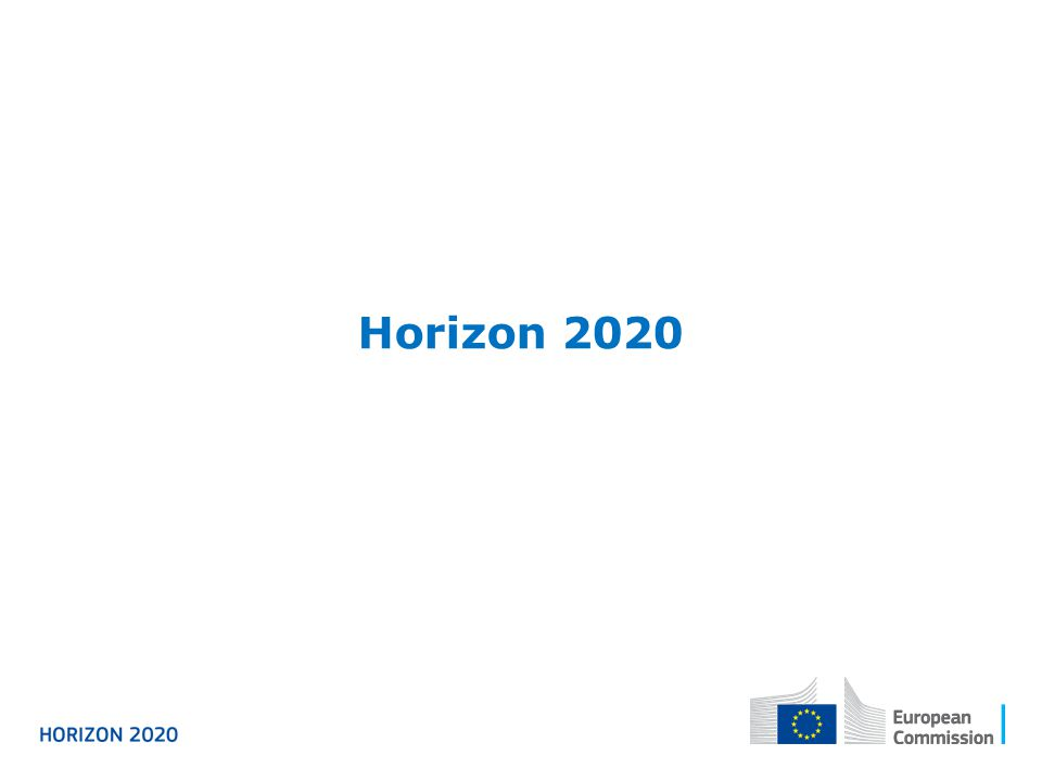 What is Horizon 2020 The EU s research and innovation funding programme (2014-2020); just over €70 billion A core part of Europe 2020, Innovation Union & European Research Area: − Responding to the economic crisis to invest in future jobs and growth − Addressing people's concerns about their livelihoods, safety and environment − Strengthening the EU's global position in research, innovation and technology.