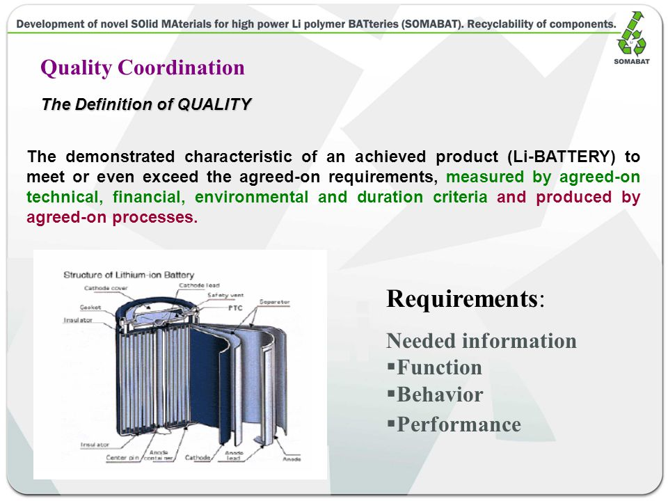 Quality Coordination The Definition of QUALITY The demonstrated characteristic of an achieved product (Li-BATTERY) to meet or even exceed the agreed-on requirements, measured by agreed-on technical, financial, environmental and duration criteria and produced by agreed-on processes.