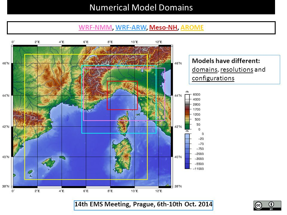 Numerical Model Domains WRF-NMM, WRF-ARW, Meso-NH, AROME Models have different: domains, resolutions and configurations 14th EMS Meeting, Prague, 6th-10th Oct.