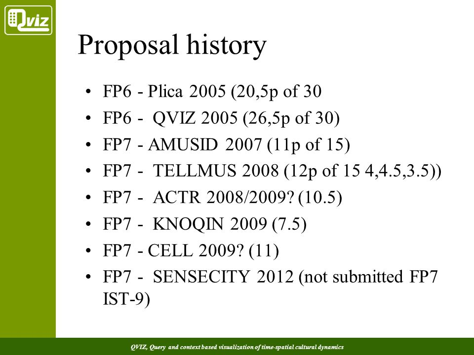 QVIZ, Query and context based visualization of time-spatial cultural dynamics Proposal history FP6 - Plica 2005 (20,5p of 30 FP6 - QVIZ 2005 (26,5p of 30) FP7 - AMUSID 2007 (11p of 15) FP7 - TELLMUS 2008 (12p of 15 4,4.5,3.5)) FP7 - ACTR 2008/2009.