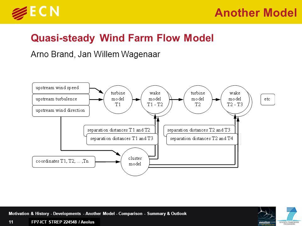 11 Motivation & History - Developments - Another Model - Comparison - Summary & Outlook Quasi-steady Wind Farm Flow Model FP7-ICT STREP 224548 / Aeolus Another Model Arno Brand, Jan Willem Wagenaar