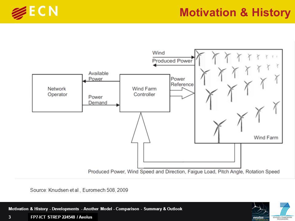 3 Motivation & History - Developments - Another Model - Comparison - Summary & Outlook FP7-ICT STREP 224548 / Aeolus Motivation & History Source: Knudsen et al., Euromech 508, 2009