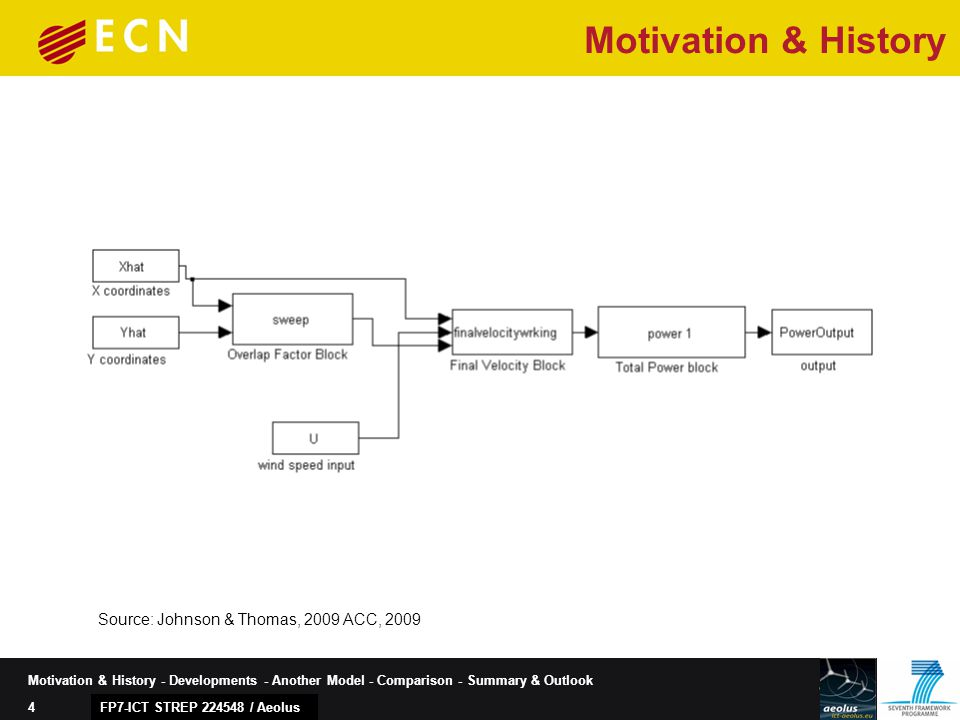 4 Motivation & History - Developments - Another Model - Comparison - Summary & Outlook FP7-ICT STREP 224548 / Aeolus Motivation & History Source: Johnson & Thomas, 2009 ACC, 2009