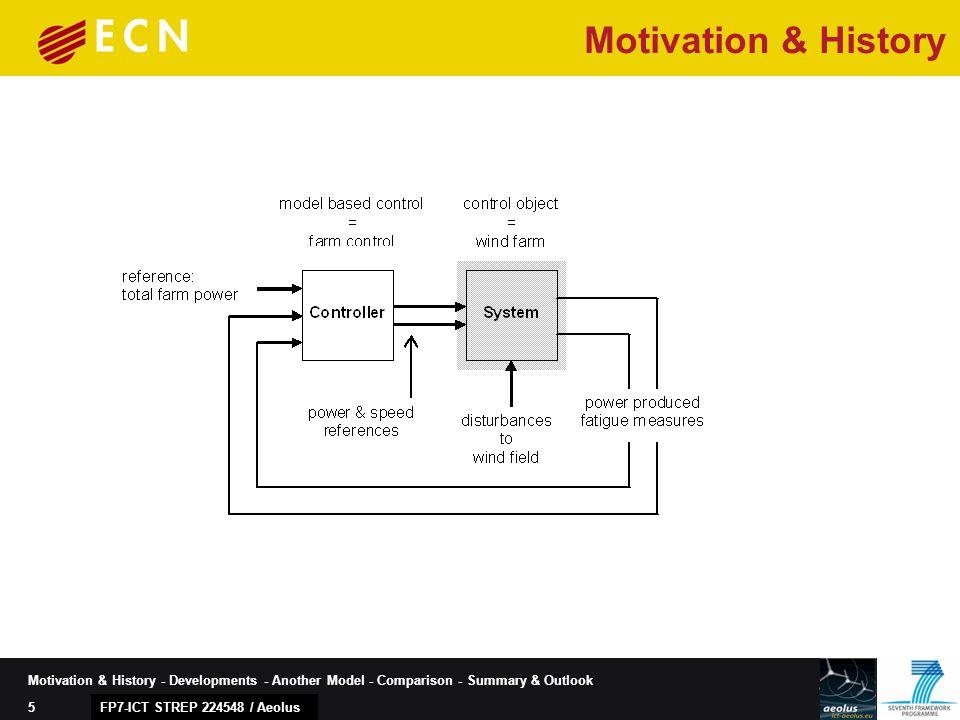 5 Motivation & History - Developments - Another Model - Comparison - Summary & Outlook FP7-ICT STREP 224548 / Aeolus Motivation & History