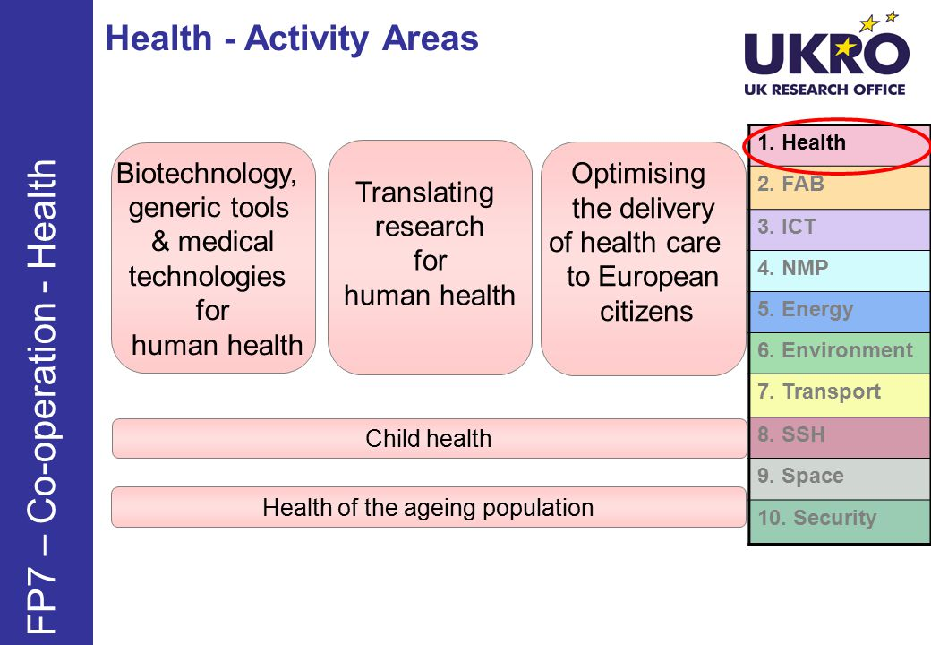 Health - Activity Areas FP7 – Co-operation - Health 1.