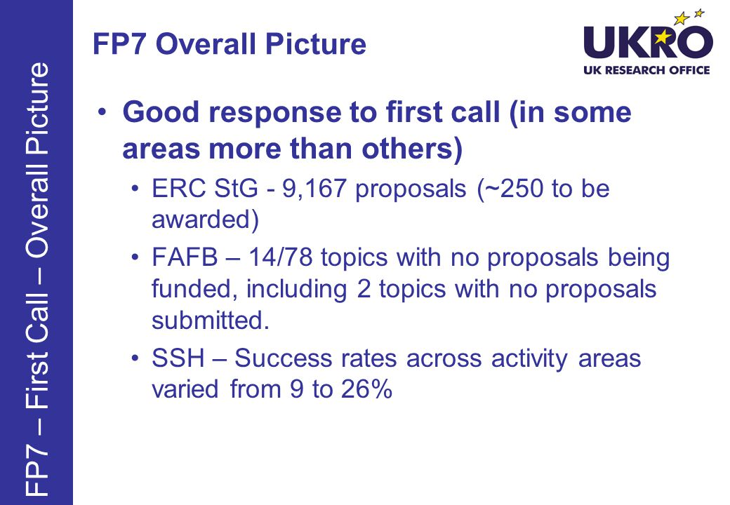 FP7 Overall Picture Good response to first call (in some areas more than others) ERC StG - 9,167 proposals (~250 to be awarded) FAFB – 14/78 topics with no proposals being funded, including 2 topics with no proposals submitted.