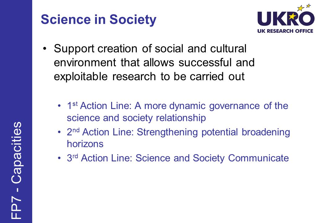 Science in Society Support creation of social and cultural environment that allows successful and exploitable research to be carried out 1 st Action Line: A more dynamic governance of the science and society relationship 2 nd Action Line: Strengthening potential broadening horizons 3 rd Action Line: Science and Society Communicate FP7 - Capacities
