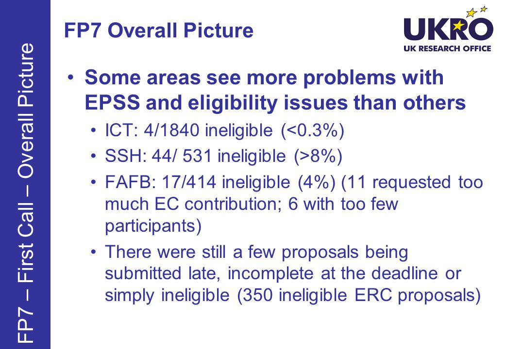 FP7 Overall Picture Some areas see more problems with EPSS and eligibility issues than others ICT: 4/1840 ineligible (<0.3%) SSH: 44/ 531 ineligible (>8%) FAFB: 17/414 ineligible (4%) (11 requested too much EC contribution; 6 with too few participants) There were still a few proposals being submitted late, incomplete at the deadline or simply ineligible (350 ineligible ERC proposals) FP7 – First Call – Overall Picture