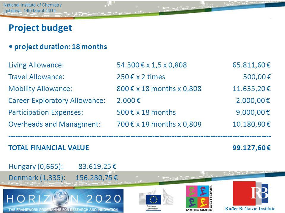 National Institute of Chemistry Ljubljana, 14th March 2014 Ruđer Bošković Institute Project budget project duration: 18 months Living Allowance:54.300