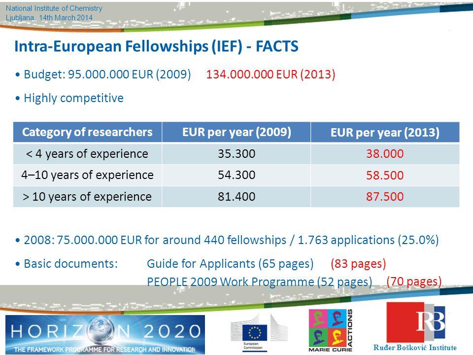 National Institute of Chemistry Ljubljana, 14th March 2014 Ruđer Bošković Institute Intra-European Fellowships (IEF) - FACTS Budget: 95.000.000 EUR (2