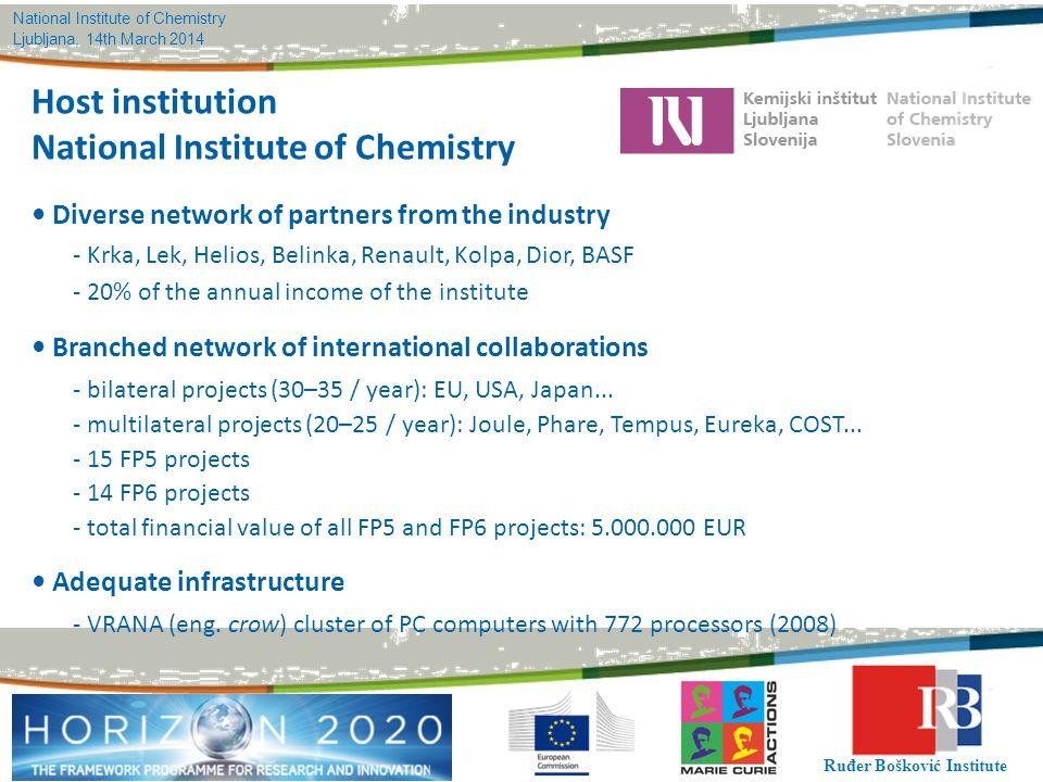 National Institute of Chemistry Ljubljana, 14th March 2014 Ruđer Bošković Institute Diverse network of partners from the industry - Krka, Lek, Helios,