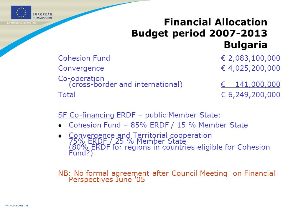 FP7 – June 2005 45 Financial Allocation Budget period 2007-2013 Bulgaria Cohesion Fund € 2,083,100,000 Convergence € 4,025,200,000 Co-operation (cross-border and international) € 141,000,000 Total € 6,249,200,000 SF Co-financing ERDF – public Member State: l Cohesion Fund – 85% ERDF / 15 % Member State l Convergence and Territorial cooperation 75% ERDF / 25 % Member State (80% ERDF for regions in countries eligible for Cohesion Fund?) NB: No formal agreement after Council Meeting on Financial Perspectives June 05