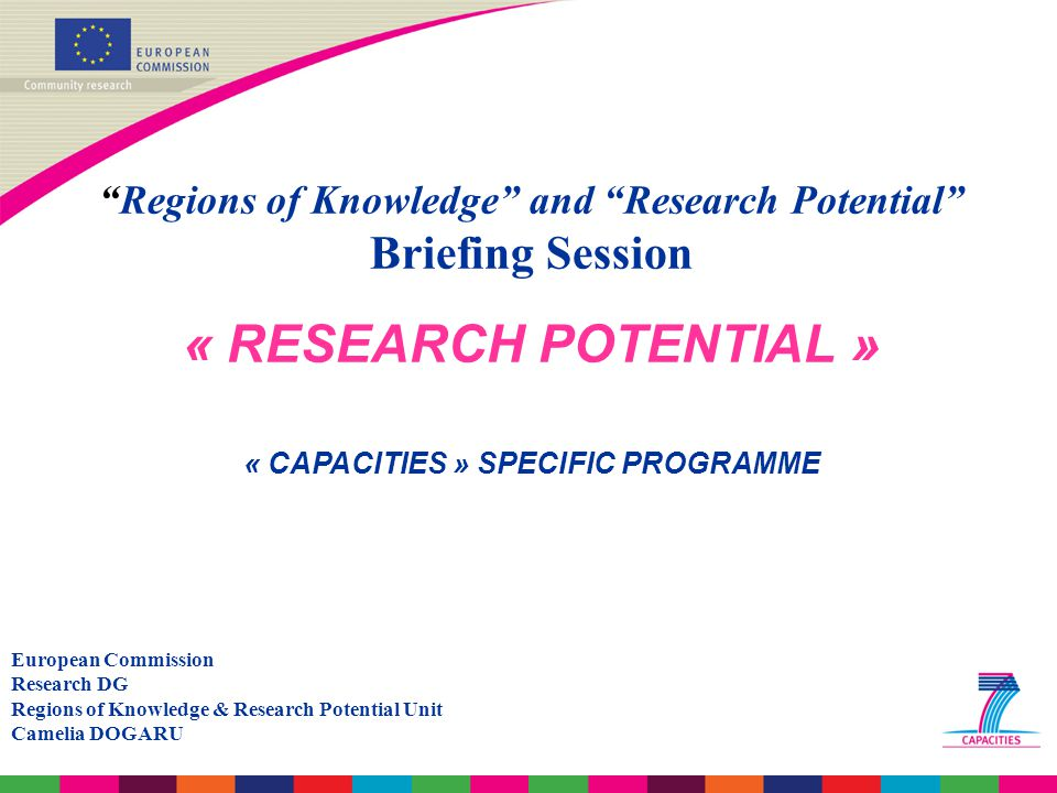 Regions of Knowledge and Research Potential Briefing Session « RESEARCH POTENTIAL » « CAPACITIES » SPECIFIC PROGRAMME European Commission Research DG Regions of Knowledge & Research Potential Unit Camelia DOGARU