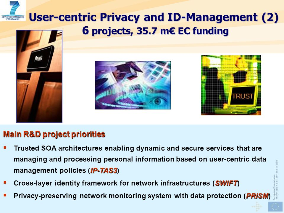 User-centric Privacy and ID-Management (2) 6 projects, 35.7 m€ EC funding Main R&D project priorities IP-TAS3  Trusted SOA architectures enabling dynamic and secure services that are managing and processing personal information based on user-centric data management policies (IP-TAS3) SWIFT  Cross-layer identity framework for network infrastructures (SWIFT) PRISM  Privacy-preserving network monitoring system with data protection (PRISM)