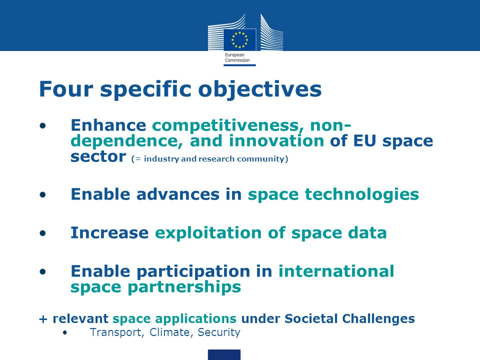 Four specific objectives Enhance competitiveness, non- dependence, and innovation of EU space sector (= industry and research community) Enable advances in space technologies Increase exploitation of space data Enable participation in international space partnerships + relevant space applications under Societal Challenges Transport, Climate, Security