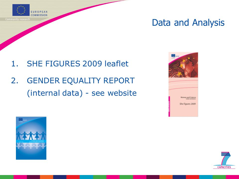 1.SHE FIGURES 2009 leaflet 2.GENDER EQUALITY REPORT (internal data) - see website Data and Analysis