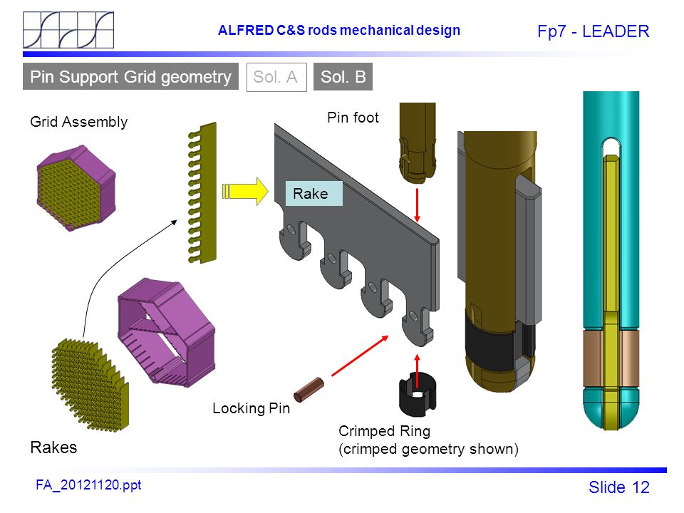 Fp7 - LEADER Slide 12 ALFRED C&S rods mechanical design FA_20121120.ppt Grid Assembly Rakes Crimped Ring (crimped geometry shown) Locking Pin Pin foot Rake Sol.