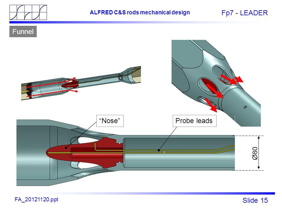 Fp7 - LEADER Slide 15 ALFRED C&S rods mechanical design FA_20121120.ppt Nose Probe leads Ø80 Funnel
