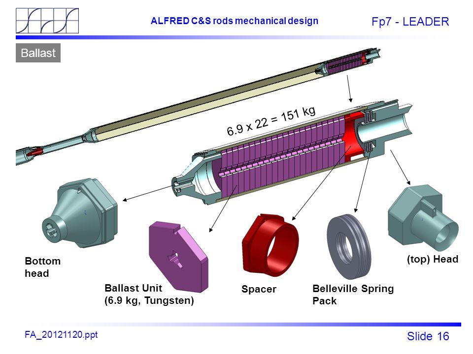 Fp7 - LEADER Slide 16 ALFRED C&S rods mechanical design FA_20121120.ppt Ballast Unit (6.9 kg, Tungsten) 6.9 x 22 = 151 kg Belleville Spring Pack Spacer (top) Head Bottom head Ballast