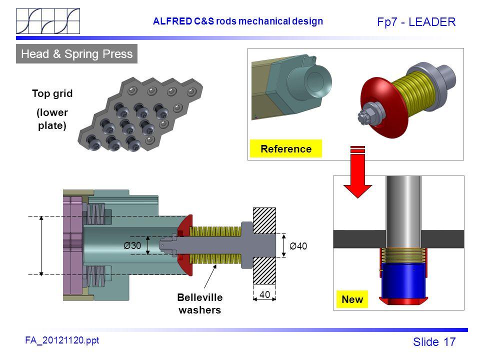 Fp7 - LEADER Slide 17 ALFRED C&S rods mechanical design FA_20121120.ppt Ø100 Ø40 40 Ø30 Head & Spring Press Top grid (lower plate) Belleville washers Reference New