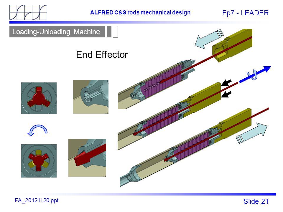 Fp7 - LEADER Slide 21 ALFRED C&S rods mechanical design FA_20121120.ppt Loading-Unloading Machine End Effector