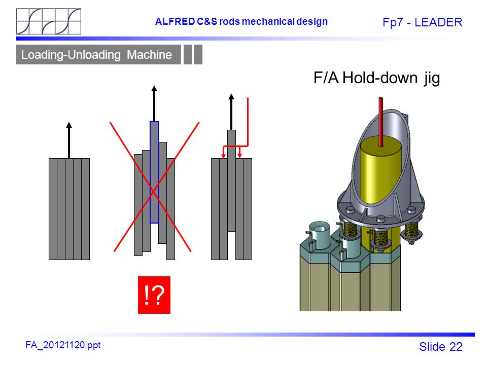 Fp7 - LEADER Slide 22 ALFRED C&S rods mechanical design FA_20121120.ppt Loading-Unloading Machine !.