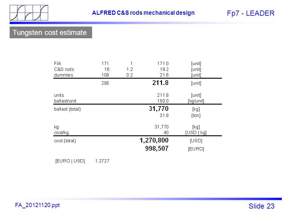 Fp7 - LEADER Slide 23 ALFRED C&S rods mechanical design FA_20121120.ppt Tungsten cost estimate