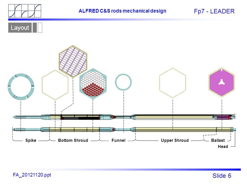 Fp7 - LEADER Slide 6 ALFRED C&S rods mechanical design FA_20121120.ppt SpikeBottom ShroudFunnelUpper Shroud Ballast Head Layout