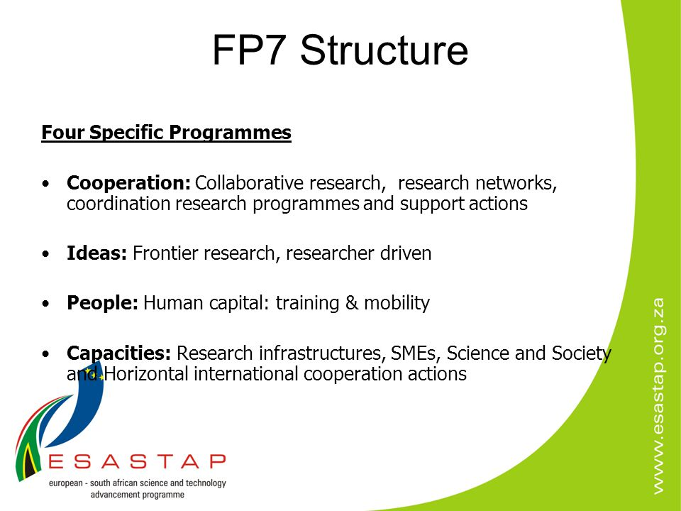 FP7 Structure Four Specific Programmes Cooperation: Collaborative research, research networks, coordination research programmes and support actions Id