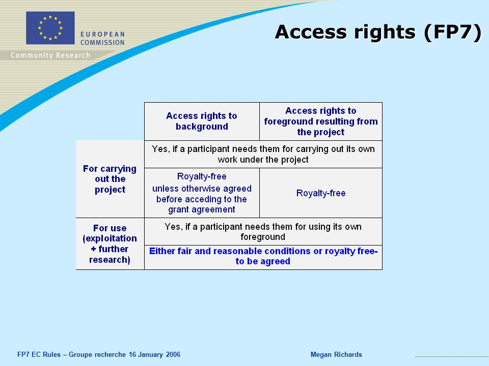 FP7 EC Rules – Groupe recherche 16 January 2006Megan Richards Access rights (FP7)
