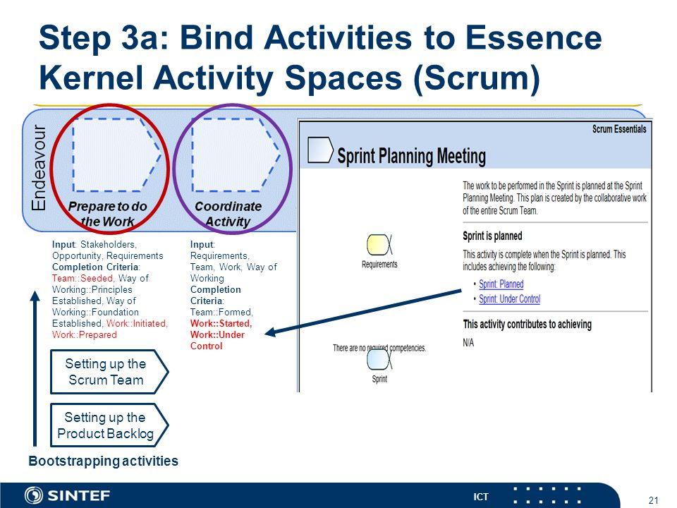 ICT Step 3a: Bind Activities to Essence Kernel Activity Spaces (Scrum) 21 Input: Stakeholders, Opportunity, Requirements Completion Criteria: Team::Seeded, Way of Working::Principles Established, Way of Working::Foundation Established, Work::Initiated, Work::Prepared Input: Requirements, Team, Work, Way of Working Completion Criteria: Team::Formed, Work::Started, Work::Under Control Setting up the Scrum Team Setting up the Product Backlog Bootstrapping activities