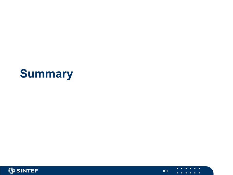 ICT Summary