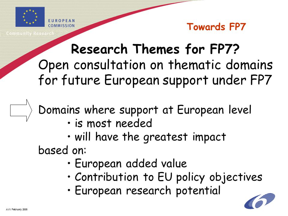 AVV February 2005 Research Themes for FP7.
