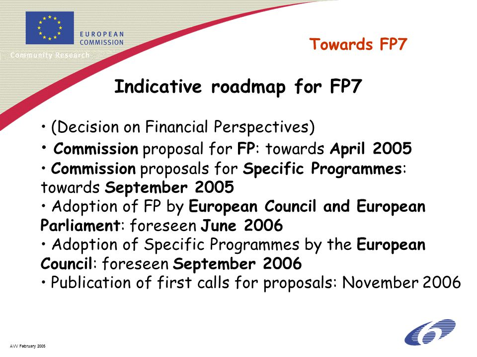 AVV February 2005 Towards FP7 (Decision on Financial Perspectives) Commission proposal for FP: towards April 2005 Commission proposals for Specific Programmes: towards September 2005 Adoption of FP by European Council and European Parliament: foreseen June 2006 Adoption of Specific Programmes by the European Council: foreseen September 2006 Publication of first calls for proposals: November 2006 Indicative roadmap for FP7