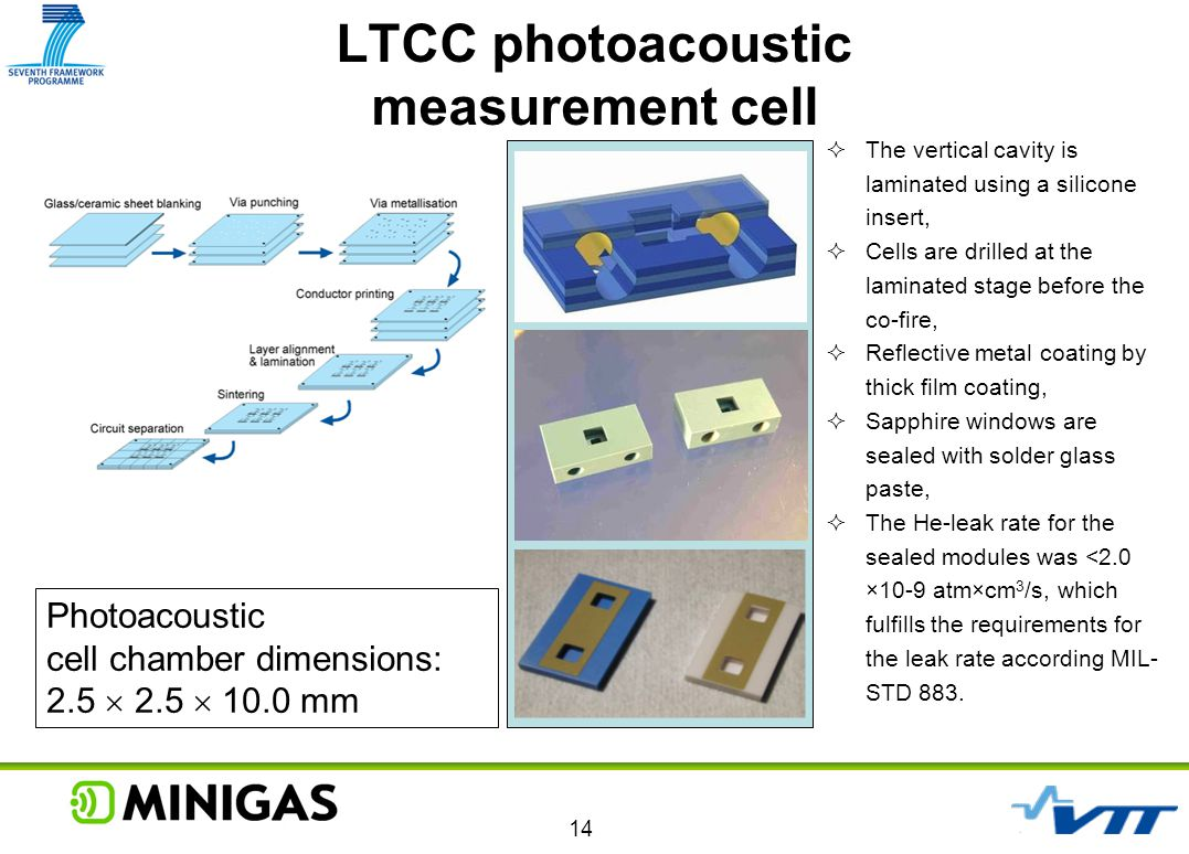 LTCC photoacoustic measurement cell 14 Photoacoustic cell chamber dimensions: 2.5  2.5  10.0 mm  The vertical cavity is laminated using a silicone
