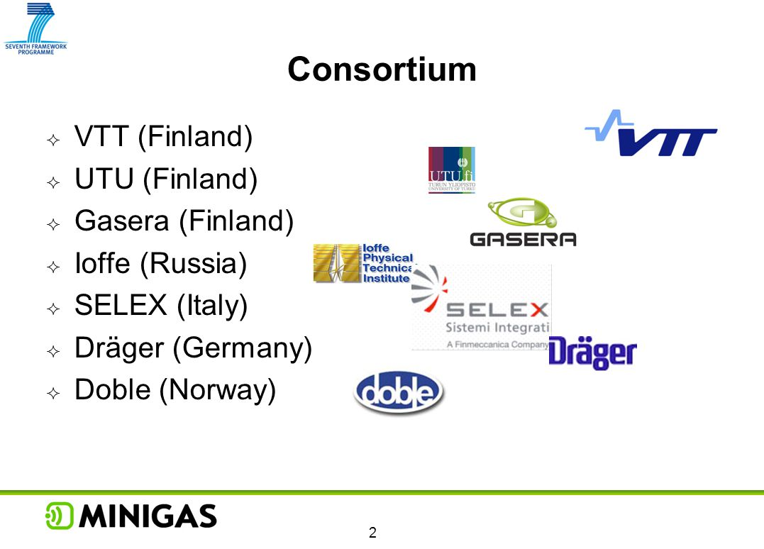 Consortium  VTT (Finland)  UTU (Finland)  Gasera (Finland)  Ioffe (Russia)  SELEX (Italy)  Dräger (Germany)  Doble (Norway) 2