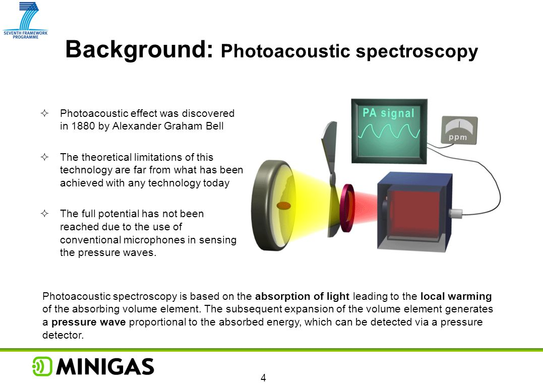 Background: Cantilever sensor with optical readout [1] J.